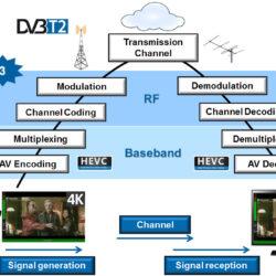 broadcastingchain.JPG