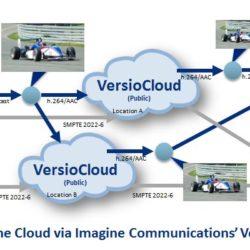 Playout in the Cloud via Imagine Communications VersioCloud.JPG