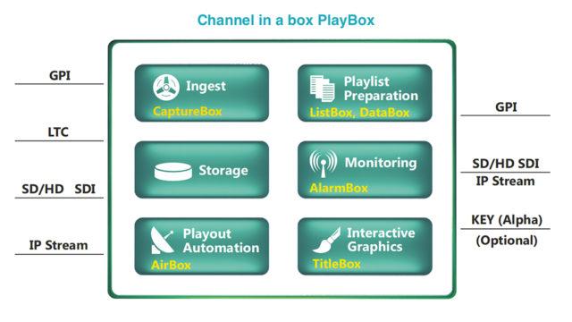 1CIAB_PlayboxOK.jpg
