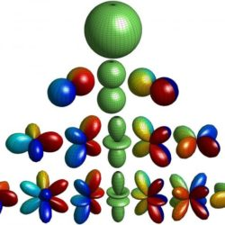 spherical_harmonics.preview.jpg