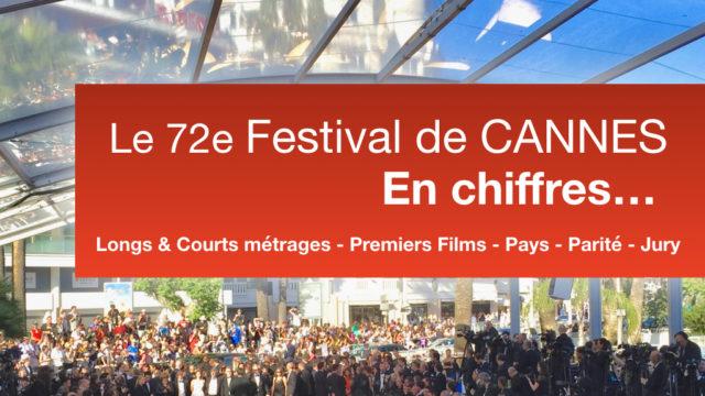 Festivalde_CAnnes2019_ChiffresNK.jpeg