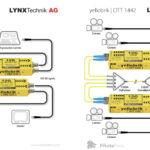 Les nouveaux modules 12G yellobrik (bidirection, jusqu'à 10km) © DR