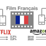 UniFrance dévoile une étude inédite, analysant la présence des films français sur 69 plateformes de vidéo à la demande par abonnement (SVOD)