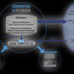 Kairos, la nouvelle plateforme de production vidéo signée Panasonic © DR