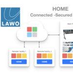 Lawo HOME, un nouveau monde s'ouvre à la gestion des infrastructures broadcast / IP © DR