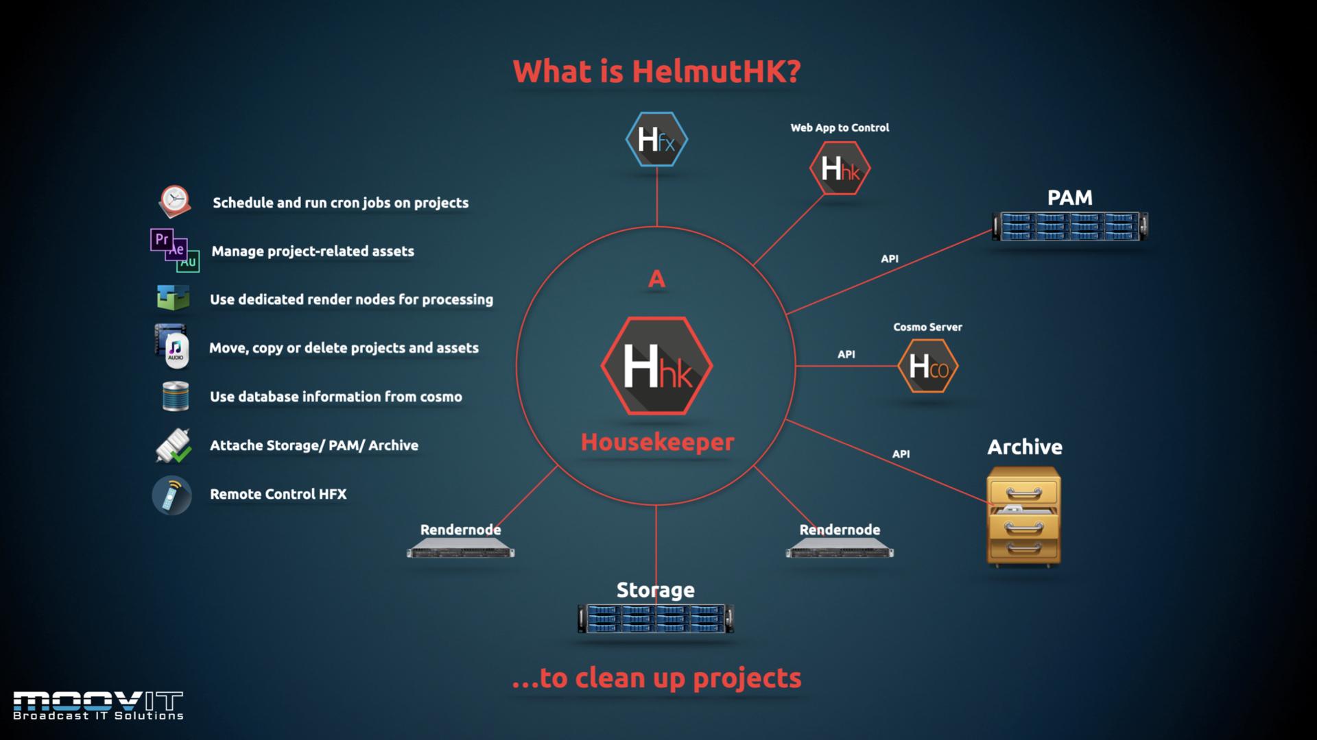 Helmut Cosmo... et Helmut Housekeeper ont pris de nouvelles fonctions © DR