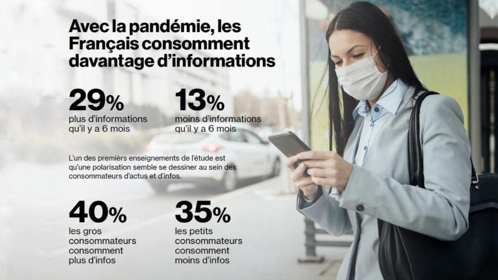 Etude Verizon Media : pandémie et polarisation de la consommation d'information © DR